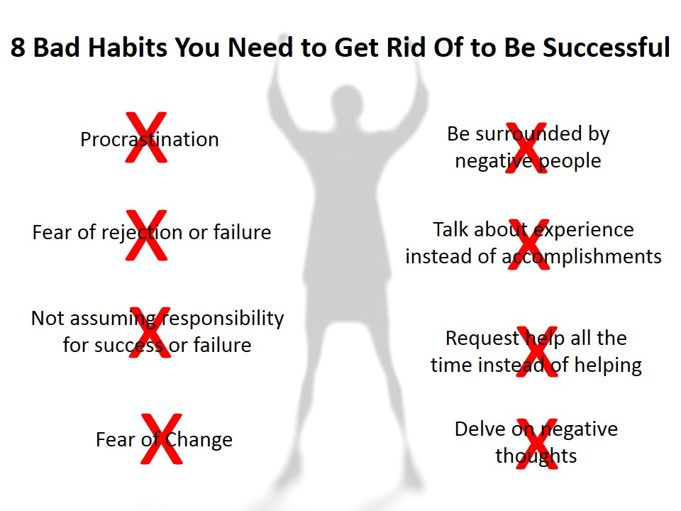 bad habits essays All of us have habits anything that is done repeatedly becomes a habit once we get into a habit we do a thing without thinking about it habits may be good or bad rising early, working hard.